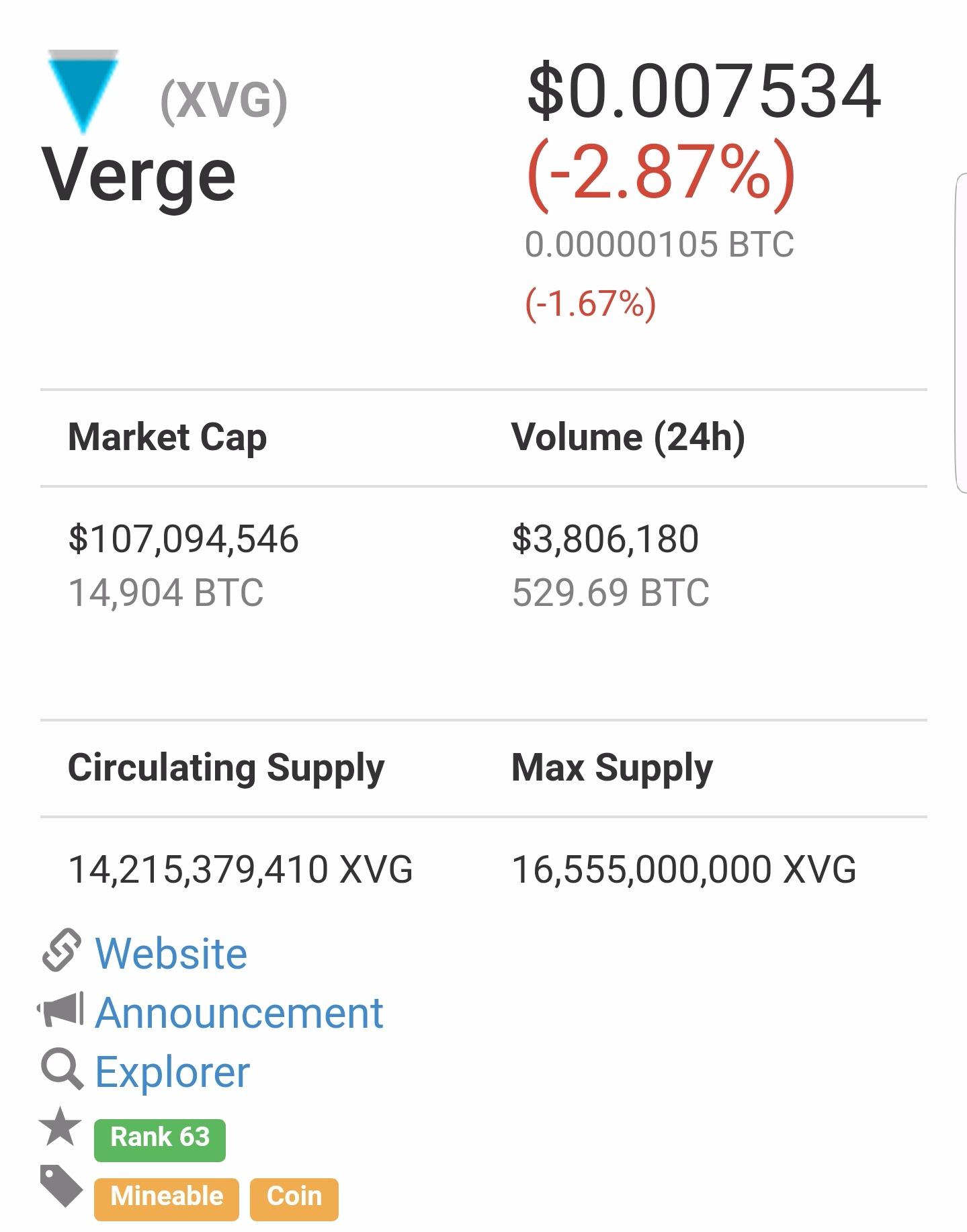 Обзор криптовалюты Verge (XVG)