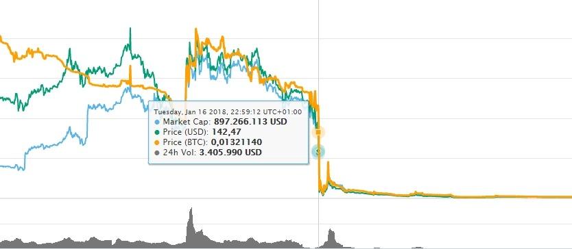 MR Crypto ( @domi_digitalinvestor )
