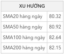 aud-jpy-duy-tri-muc-tang-nhe-gan-08100-truoc-bai-phat-bieu-cua-thong-doc-rba-3