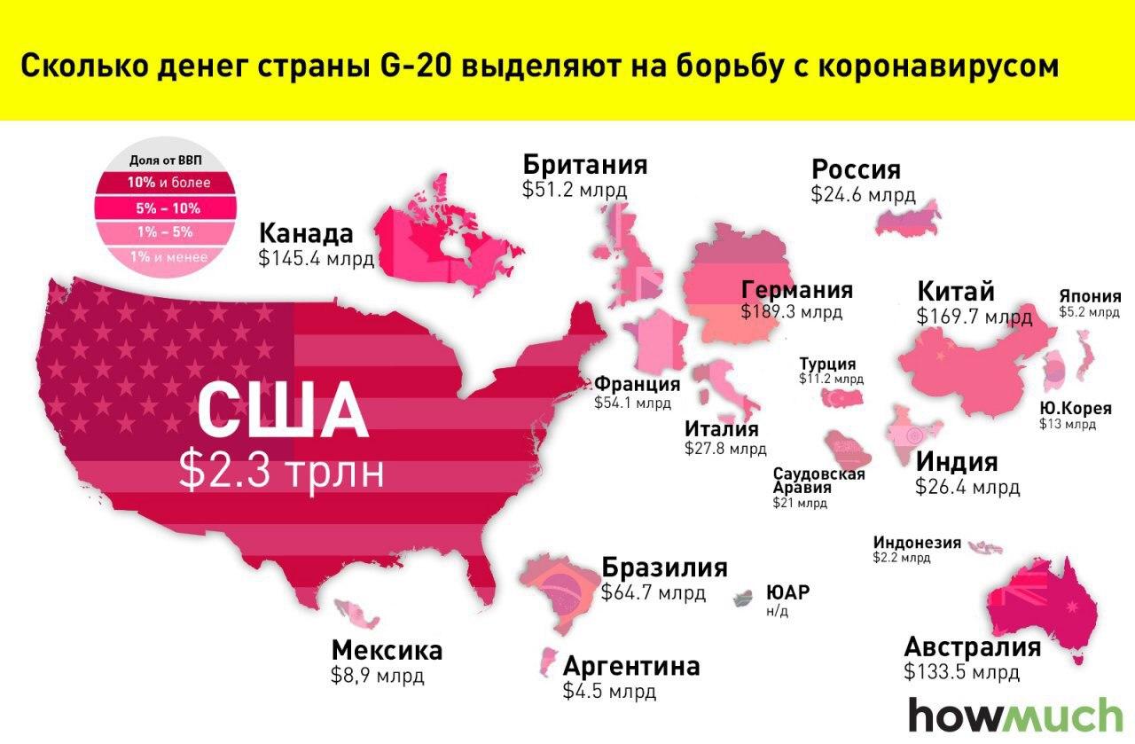 какая страна занимает первое место по коронавирусу