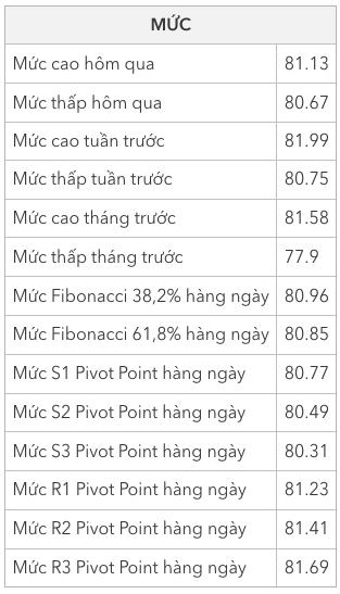 aud-jpy-duy-tri-muc-tang-nhe-gan-08100-truoc-bai-phat-bieu-cua-thong-doc-rba-4