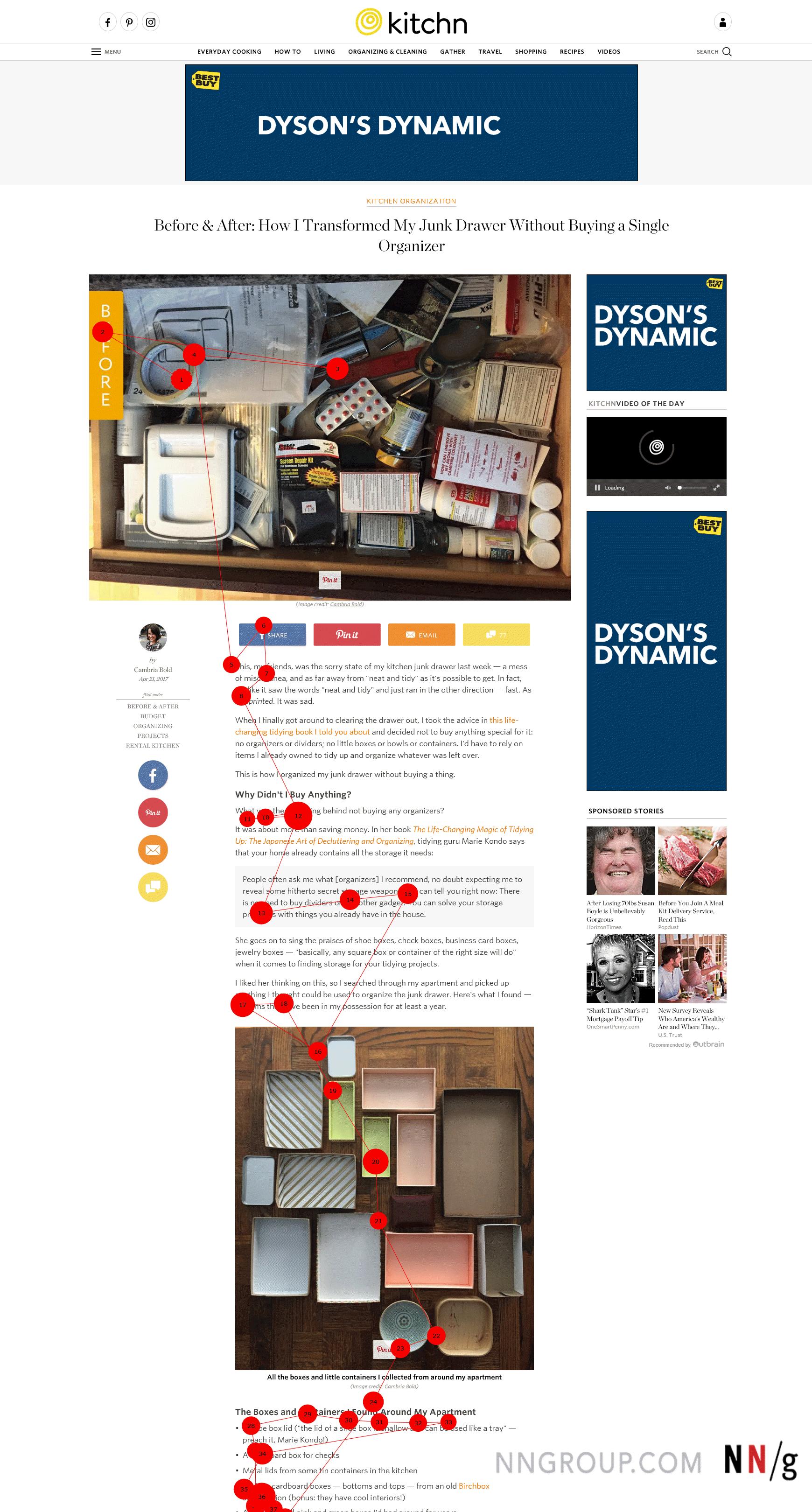 На этой айтрекинг-карте пользователь не смотрел на верхний баннер и правый блок, пока изучал контент страницы.