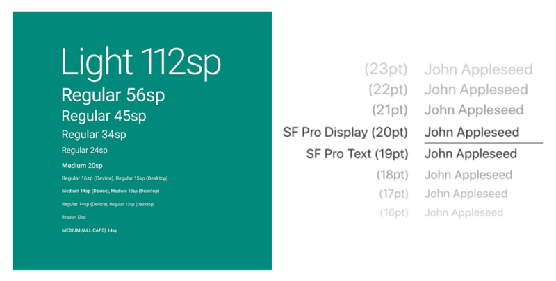 Слева — типографика Material Design; Справа — типографика HIG