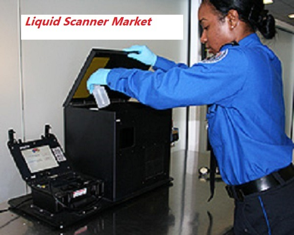 Global Liquid Scanner Market Size ,Outlook Analysis and Future Growth Insights of Leading Key Players Report
