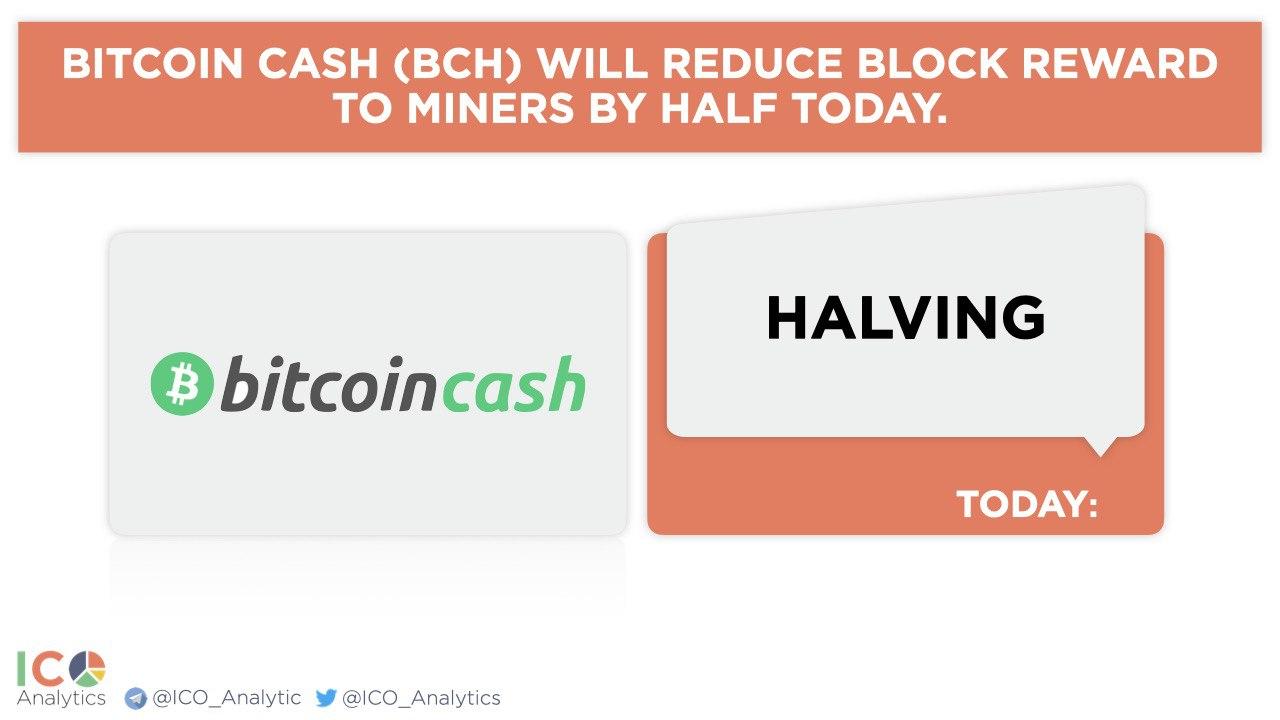 0.015 Bitcoin-Cash 0.015 BCH BCH Mining-Contract