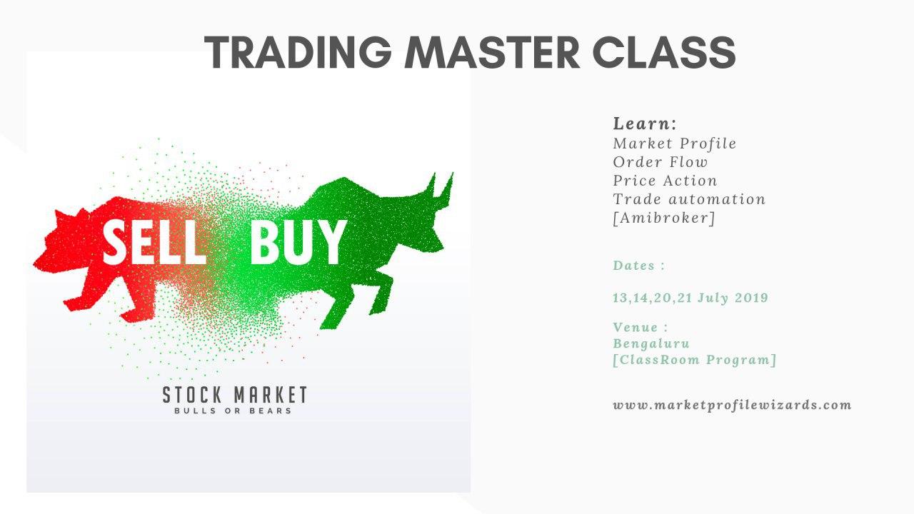 Market Profile Wizards – Telegram