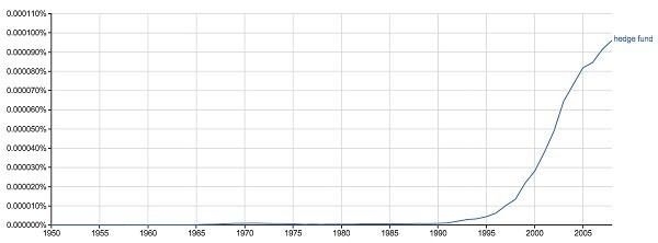 Сделка столетия или как Джордж Сорос обрушил британский фунт