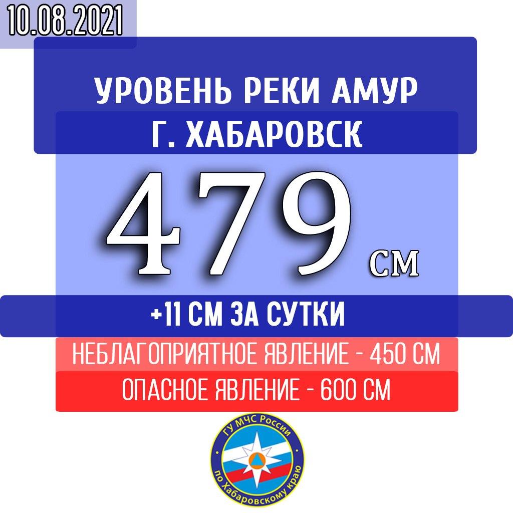 Гидрологическая обстановка на особом контроле специалистов МЧС России