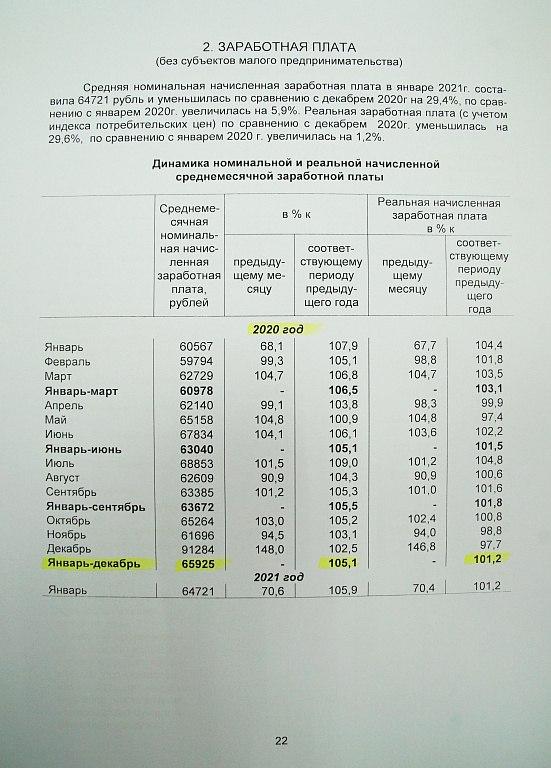 Администрация опровергла информацию о высоких зарплатах в Хабаровске