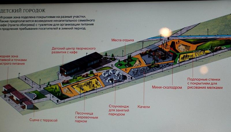 Развитие западной части парка «Динамо» обсудили в Хабаровске