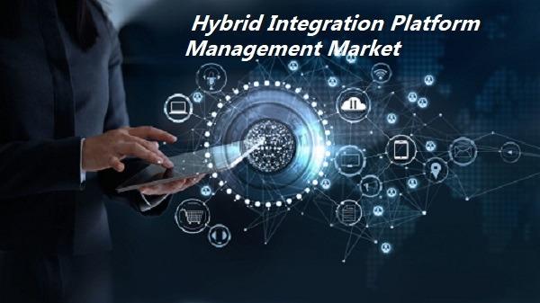Global Hybrid Integration Platform Management MarketSize Share , Industry Demand, Overview And SwotAnalysis, Forecast Till 2027