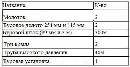 Это изображение имеет пустой атрибут alt; его имя файла - 3de79efd2b014d44997ed.png