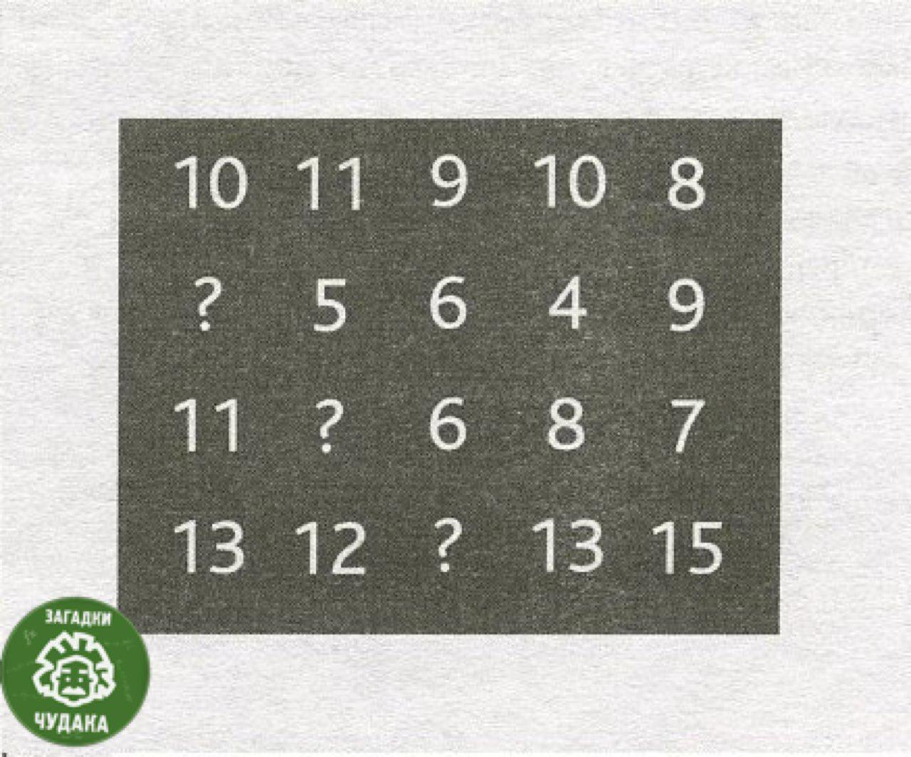 Загадка с цифрами на логику