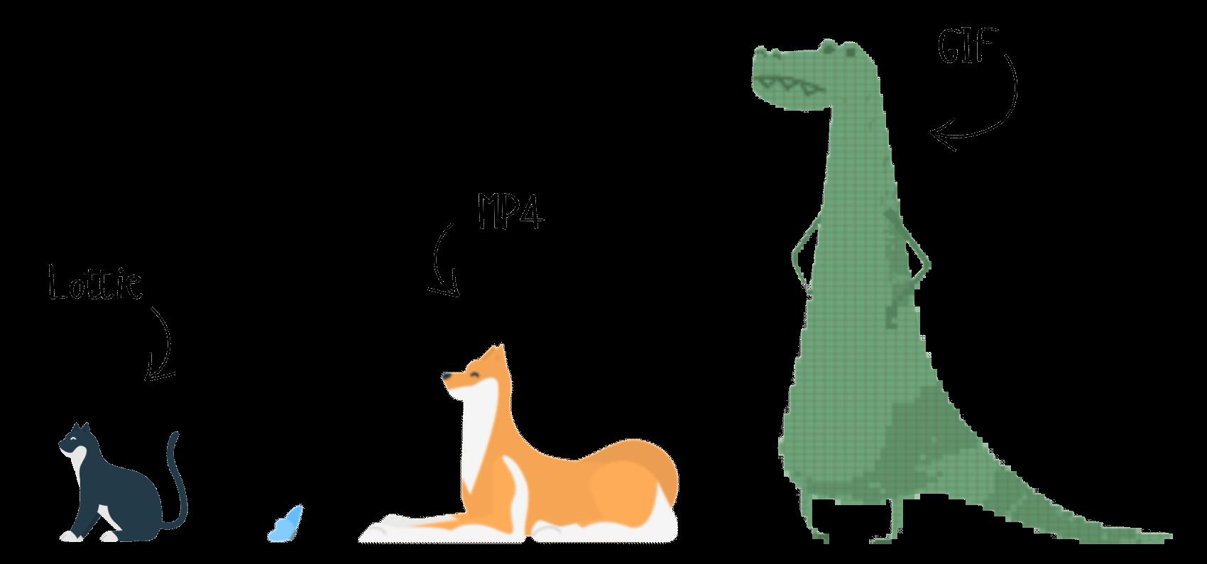 сравнение разных форматов анимации