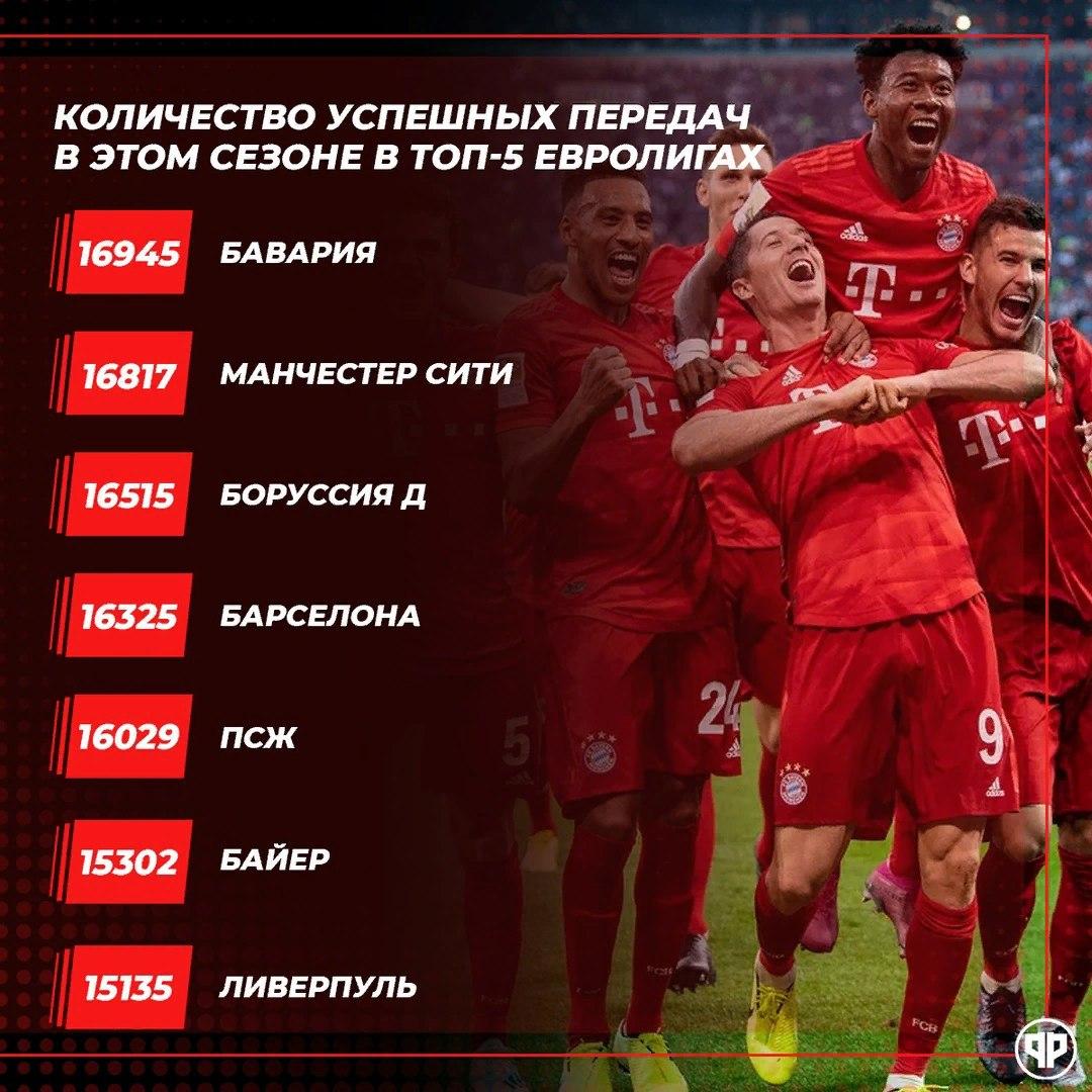 Championslea
