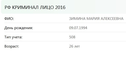Мария Зимина (Гаврилина) - шкура уже замужем 40