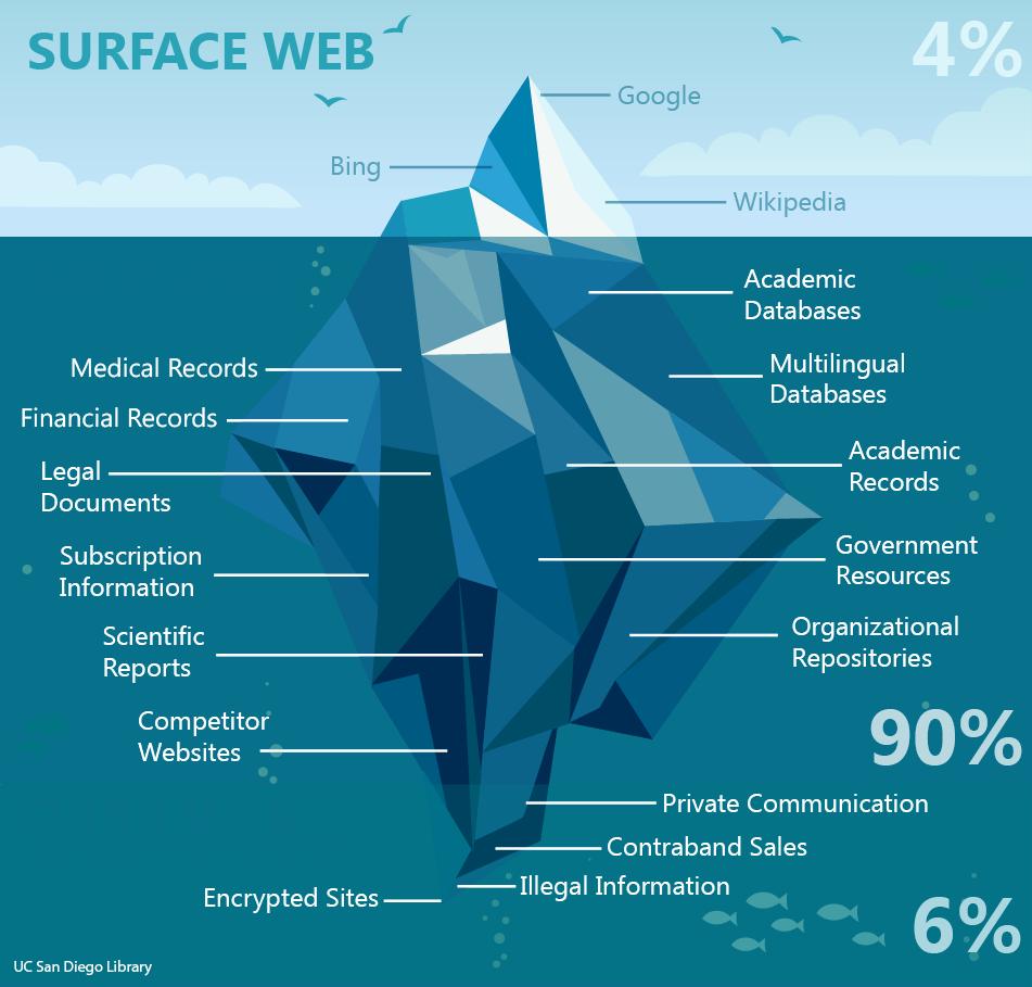 Darknet internet ie tor browser hydraruzxpnew4af