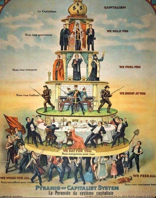 Salom, Men Kapitalizmman!