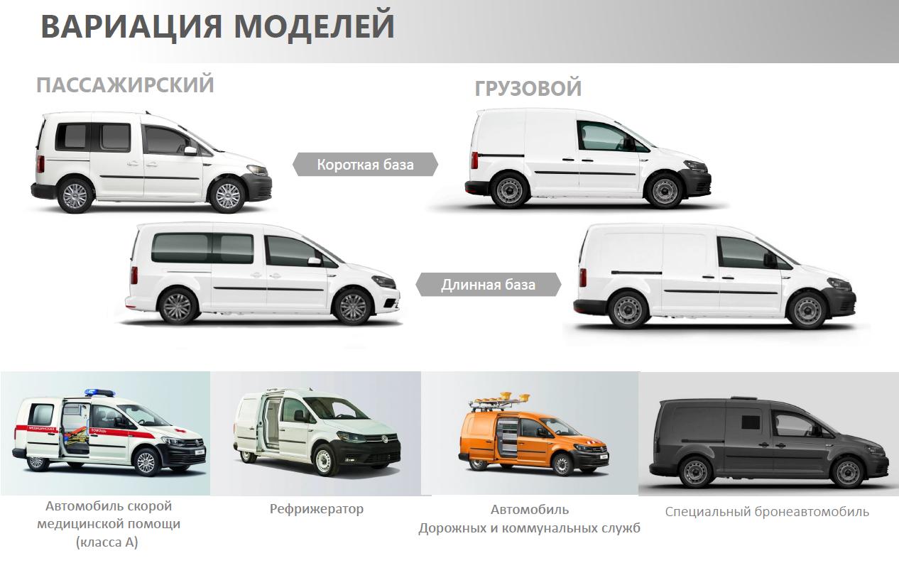 Volkswagen Caddy Narxi - Цена на Кэдди в Узбекистане - 21