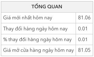 aud-jpy-duy-tri-muc-tang-nhe-gan-08100-truoc-bai-phat-bieu-cua-thong-doc-rba-2