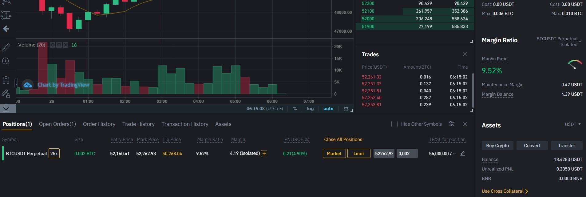Bitcoin Trader - La truffa delle criptovalute? Opinioni e Recensioni