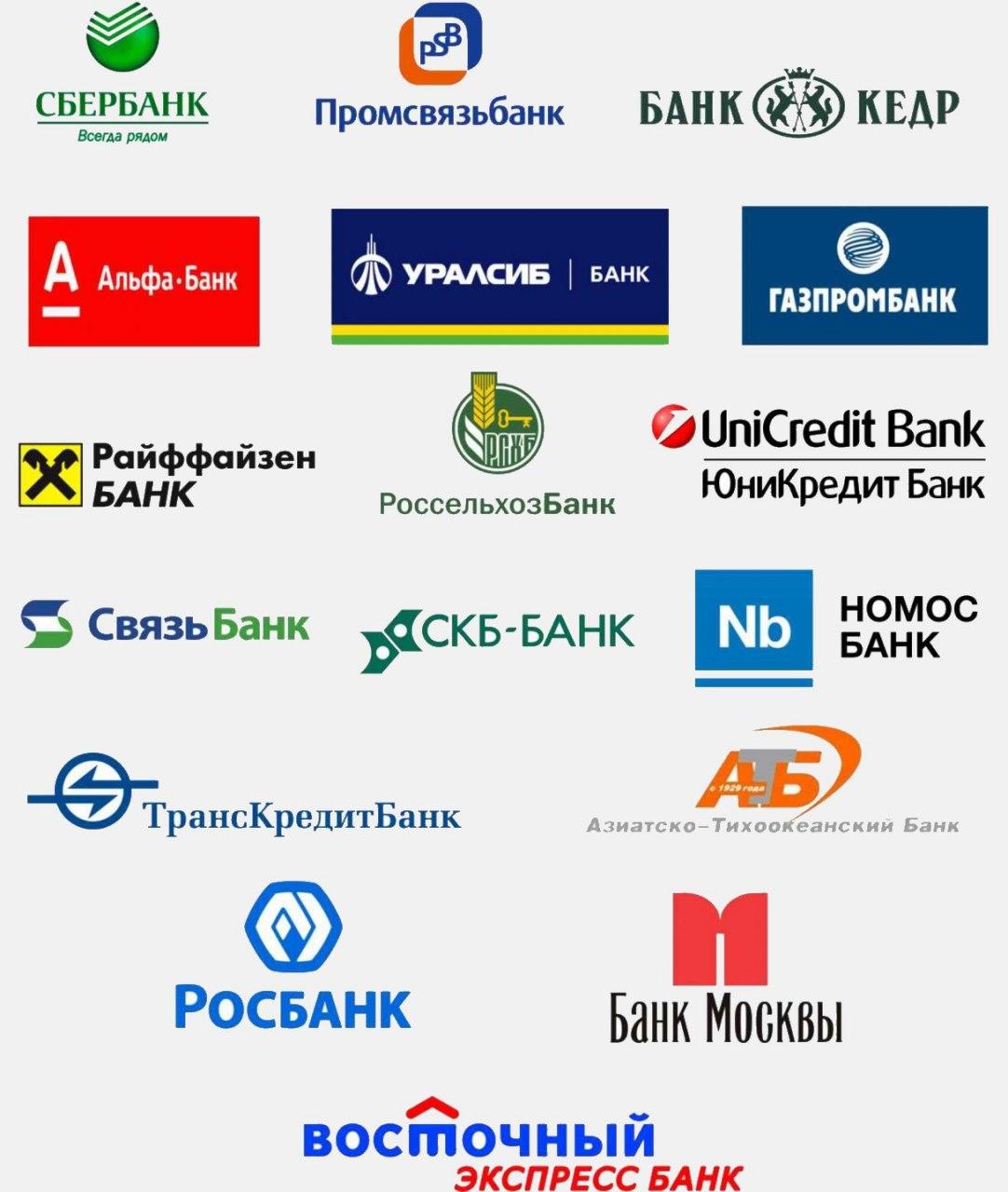 Картинка с логотипами банков, днем рождения
