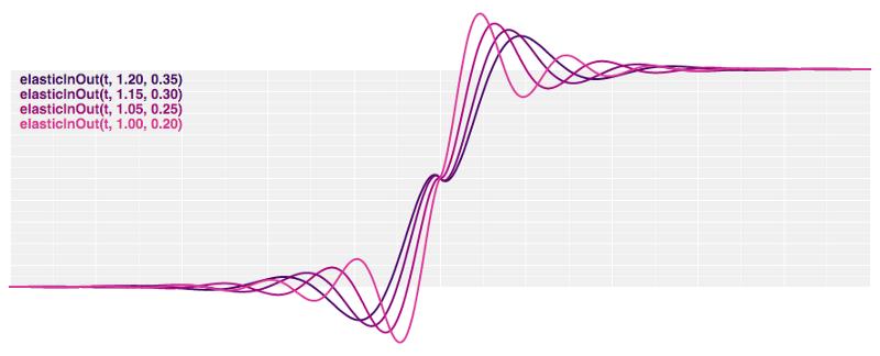 Полезные JavaScript-модули, на которые стоит обратить внимание — IT-МИР. ПОМОЩЬ В IT-МИРЕ 2020