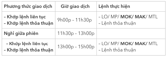lenh-mok-mak-trong-chung-khoan-la-gi-tim-hieu-cach-dat-lenh-5