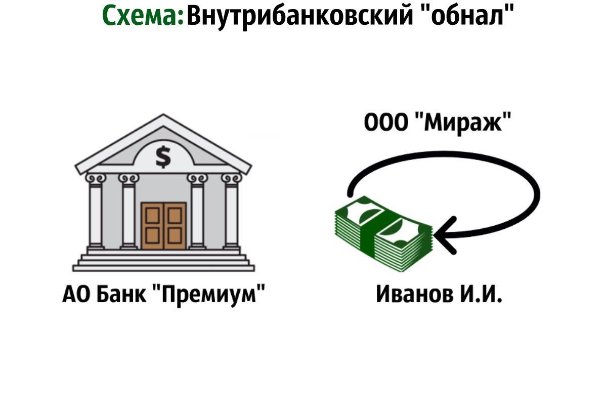 базы отдыха расчетные счета для обнала валюты