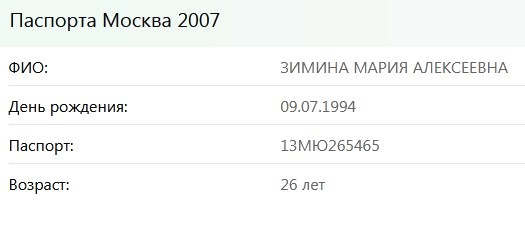 Мария Зимина (Гаврилина) - шкура уже замужем 39