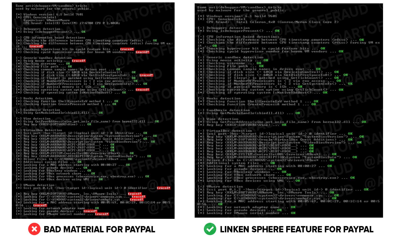 PayPal Ultimate Guide – Telegraph
