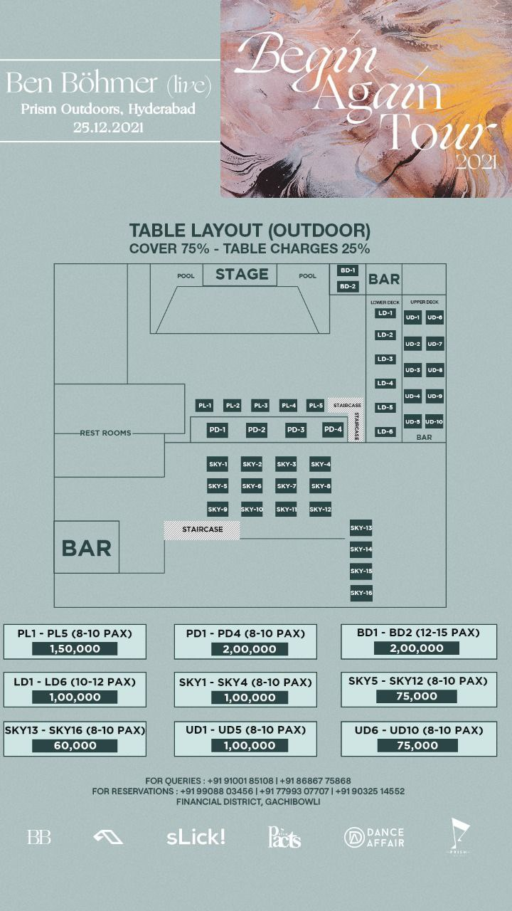 Table-Layout
