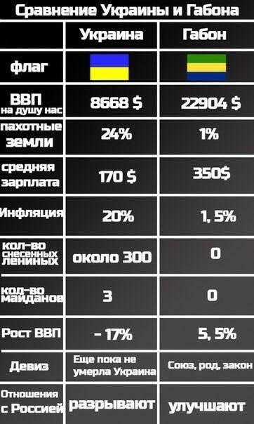 Борьба за «процветание»: украинцев должно быть меньше 2