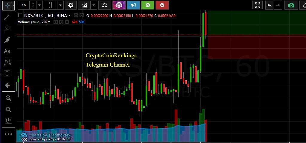btc trading reddit avatrade btc usd
