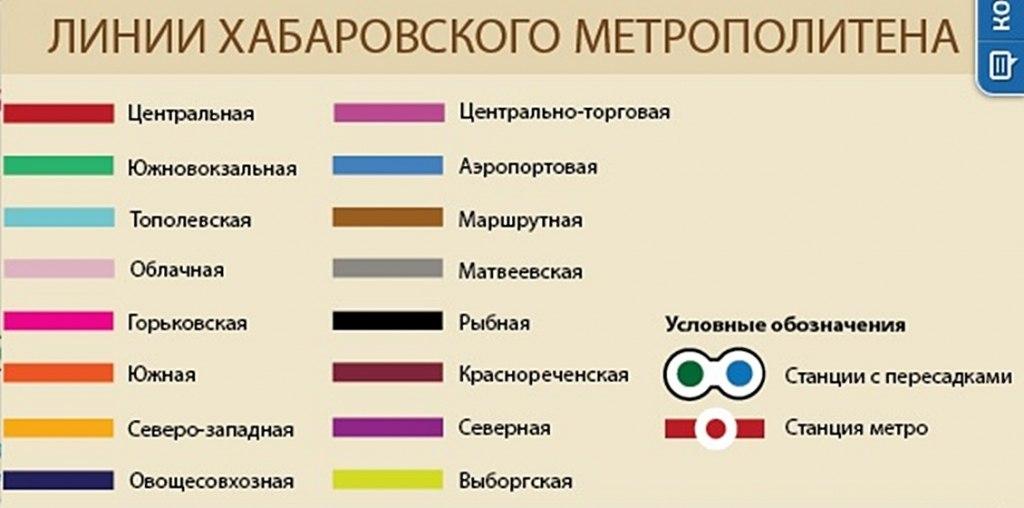 Метро в Хабаровске