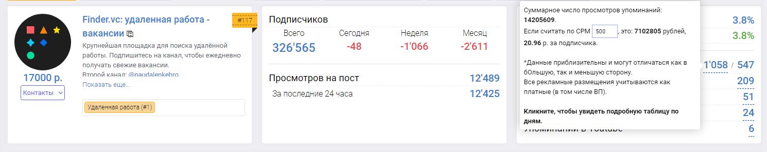 Как узнать стоимость Telegram-канала 5