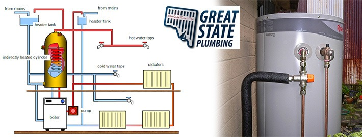 Replace Your Hot Water System With The Professionals Assistance