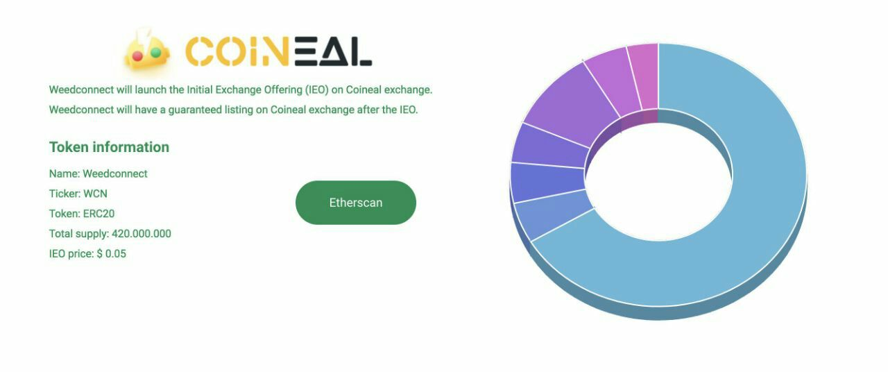 Anonymouse: ☑️ Hunibit (HNI) Get free :    - SELF AIRDROP