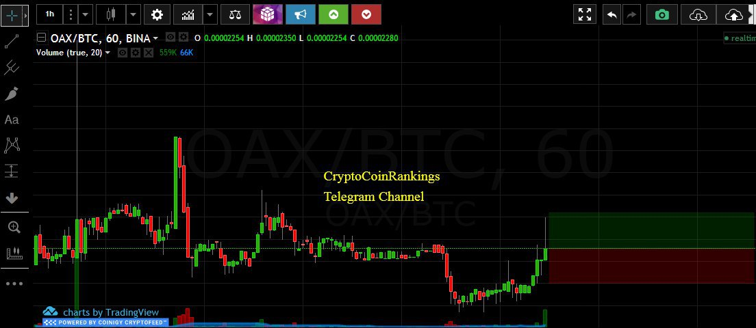 Bitcoin bot trading reddit. 1. Prekyba JAV - Forumas - 1416/1416 - Portalas investuotojams