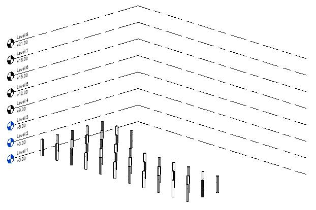 Columnas en Level 1
