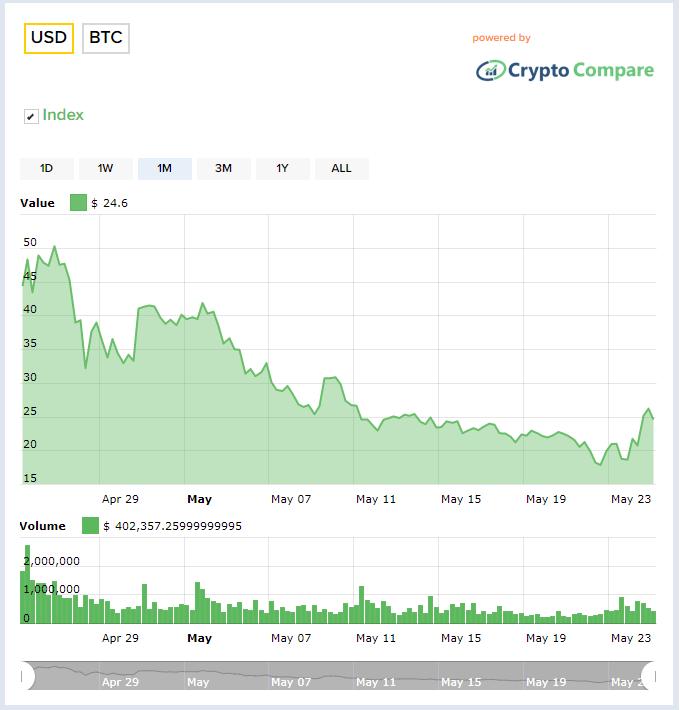 "Bitcoin Private (BTCP) ""Усыновил"" Джона Мак-Афи"