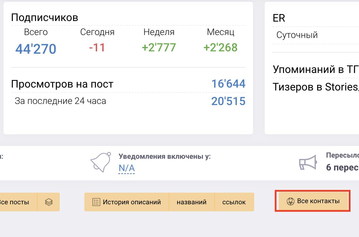 Как определить накрученные каналы в Telegram 26