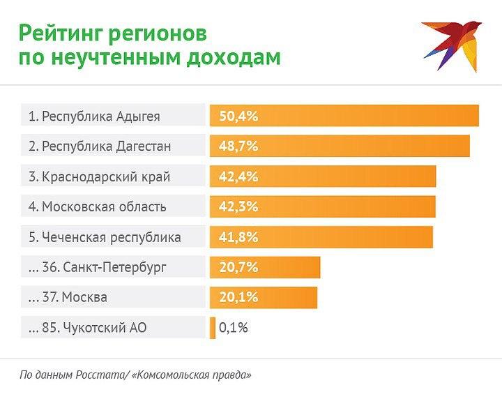 Как можно получить ипотеку без первоначального взноса в вологде baikalinvestbank-24.ru