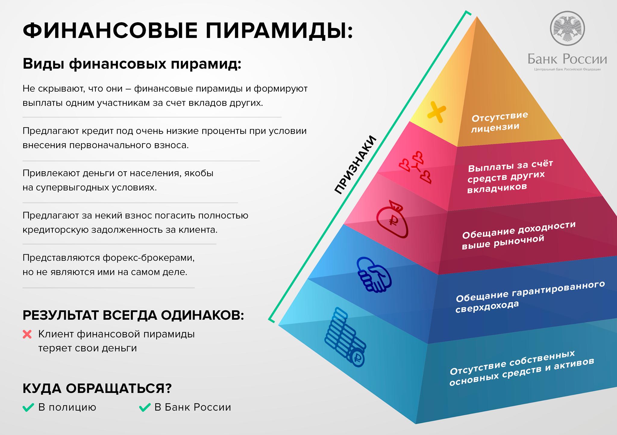 be74fb67cbfc66da9cae9 - Как распознать финансовую пирамиду?