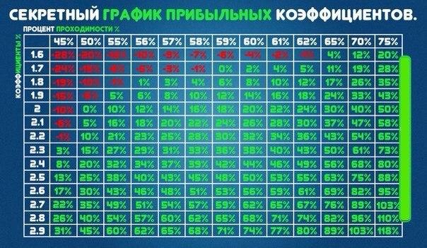 Российская букмекерская контора ставки на спорт это