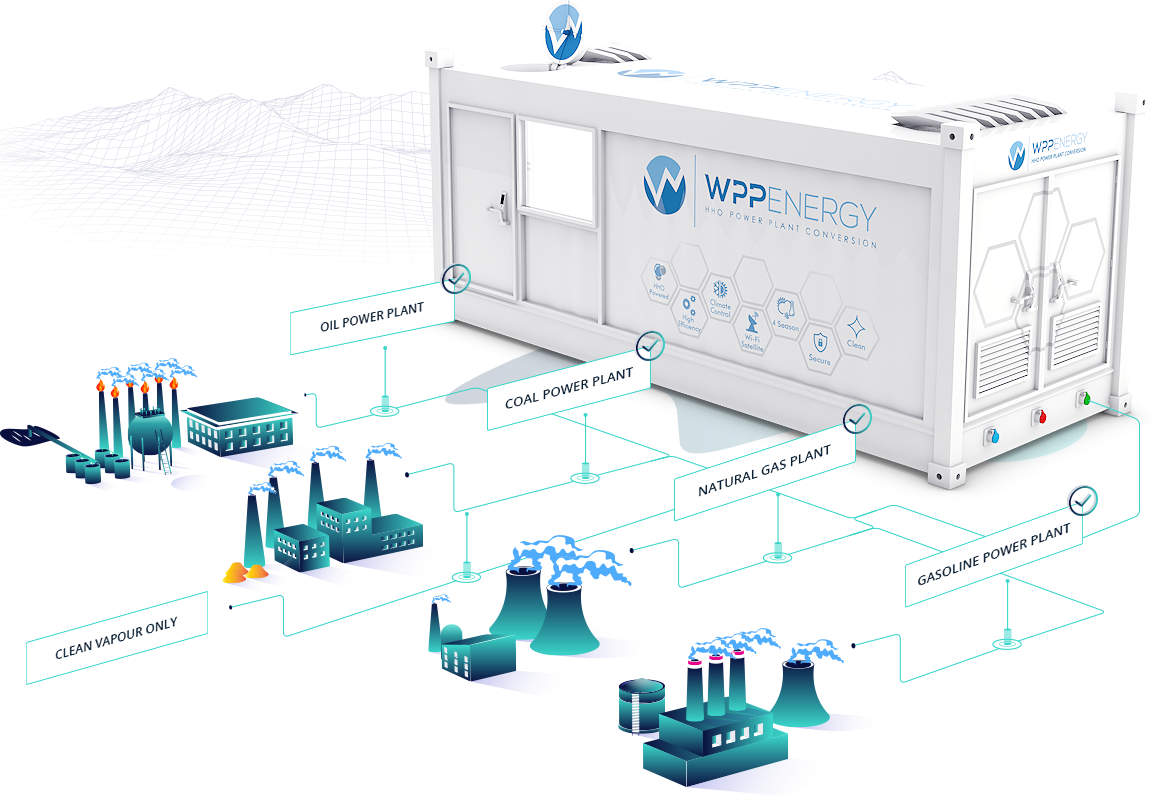 Wpp Energy Has Innovative Methods To Convert Polluting Power Plants Oil Plant Diagram Is Continually Expanding As New Cryptocurrencies Innovate On Blockchain Technology And Develop Business Opportunities With The Of