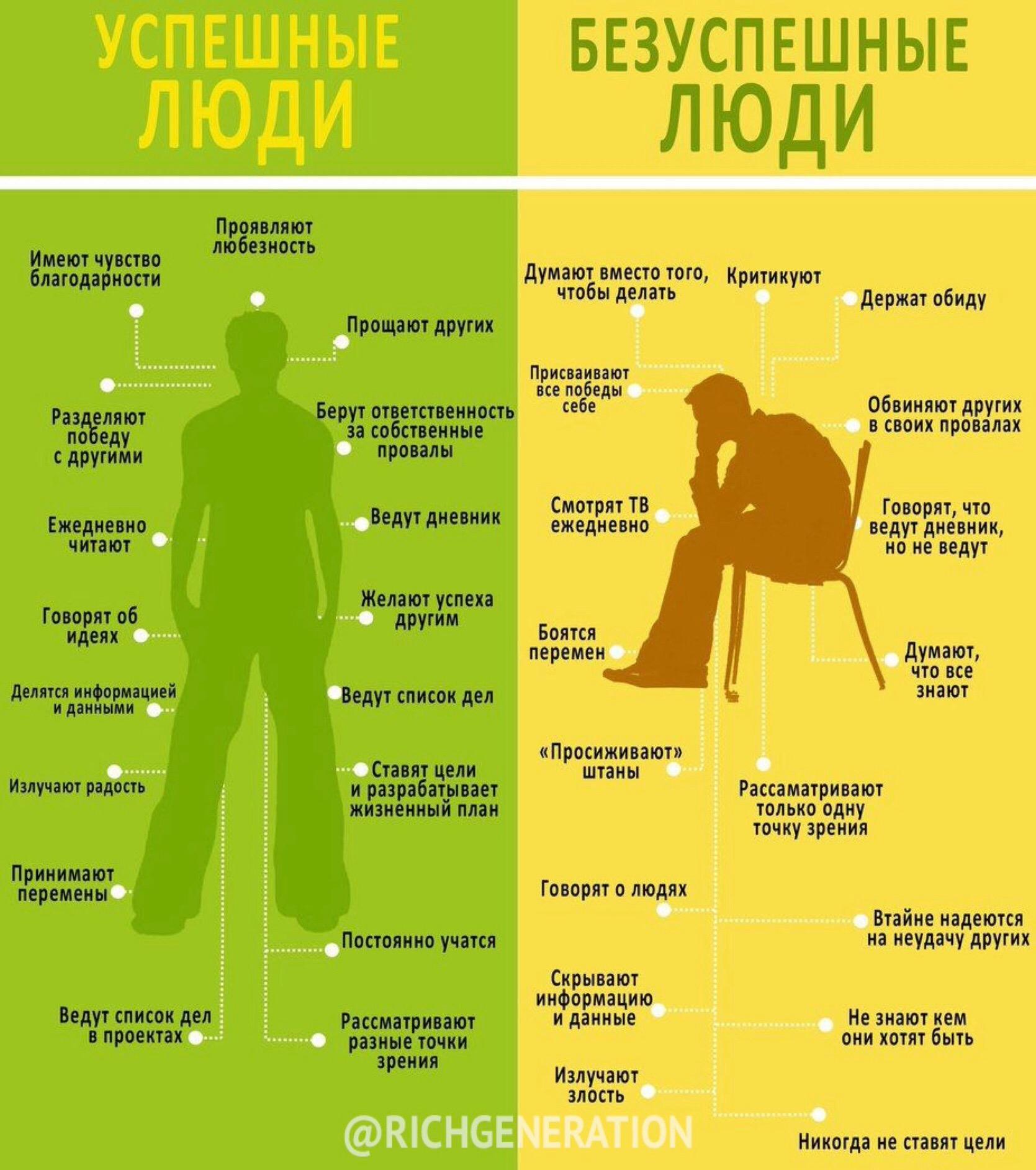 происходит картинка привычки успешных людей вам потребуется