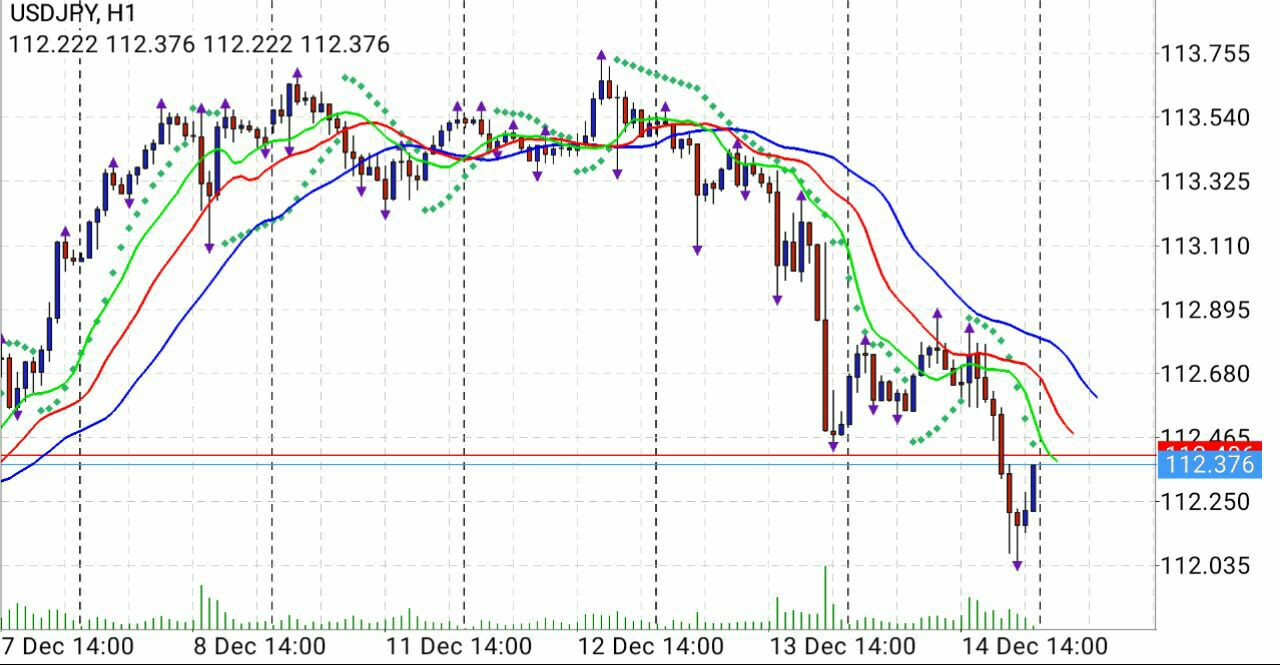 Analisa Pasar USDJPY [Part 6] 14.12.2017 674
