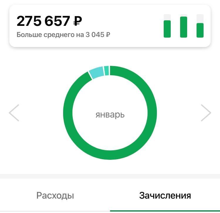 Дорвеи на сайт казино Куса базы сайтов Вадковский переулок