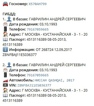 Мария Зимина (Гаврилина) - шкура уже замужем 35